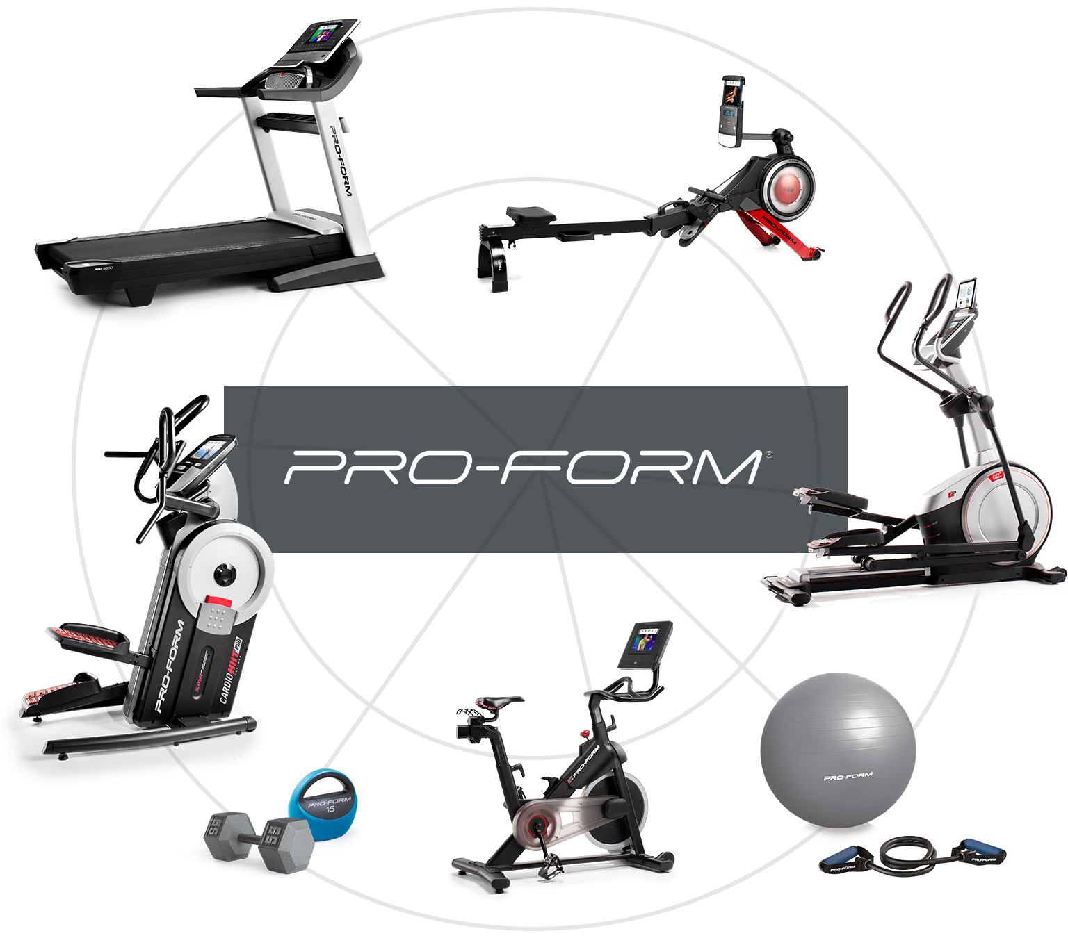 proform membership